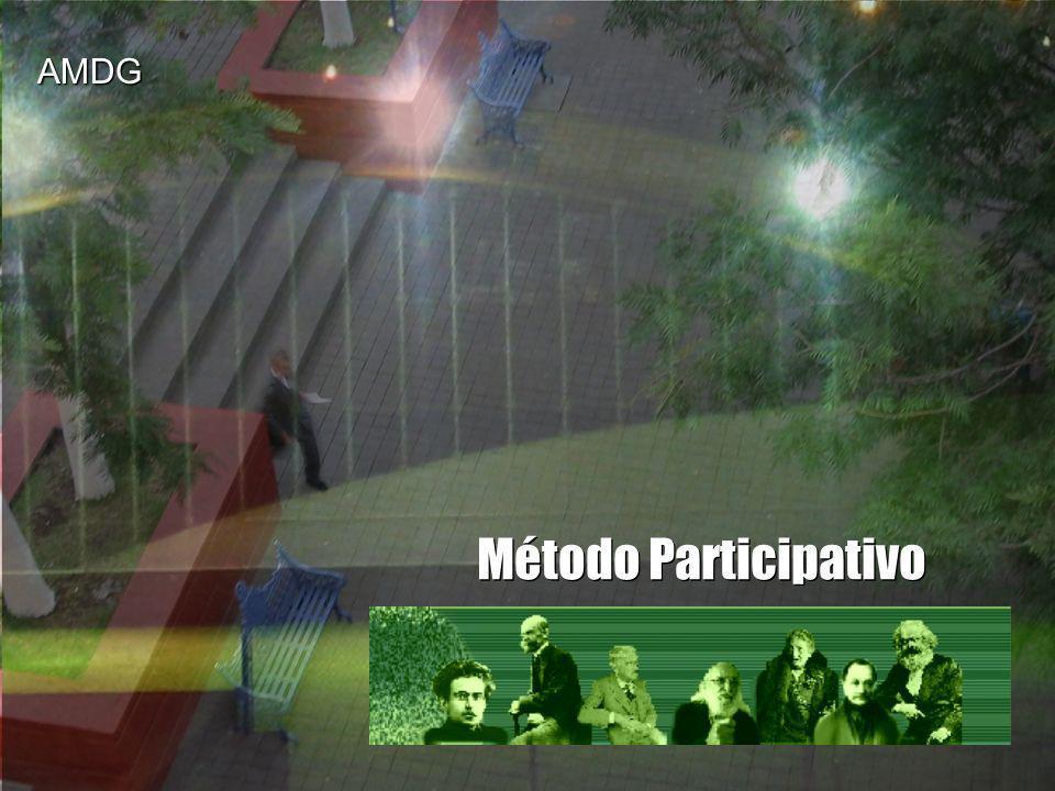 Método Participativo AMDG