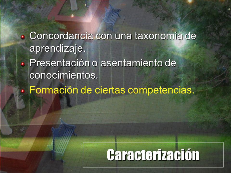 Caracterización Concordancia con una taxonomia de aprendizaje.