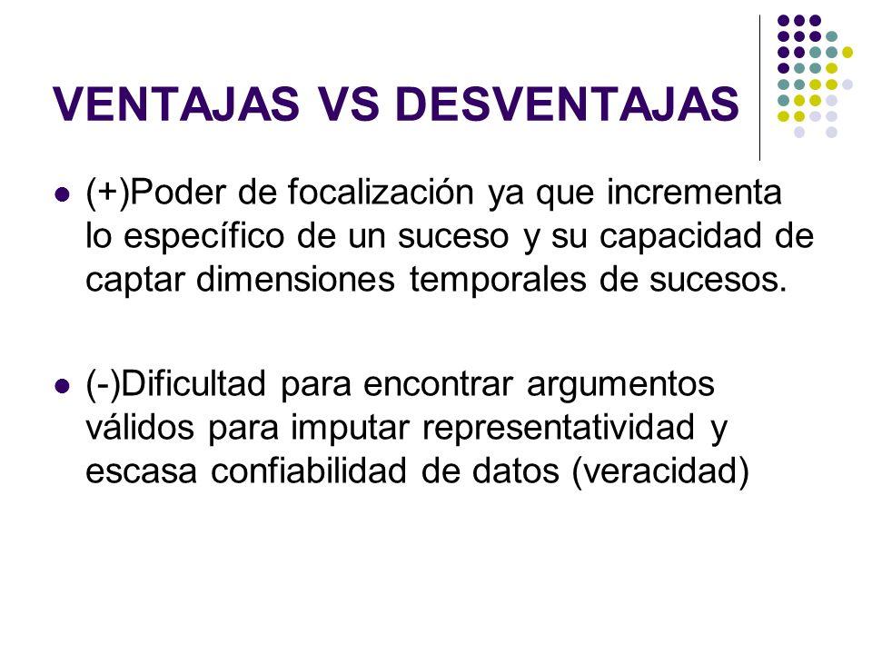 VENTAJAS VS DESVENTAJAS (+)Poder de focalización ya que incrementa lo específico de un suceso y su capacidad de captar dimensiones temporales de suces