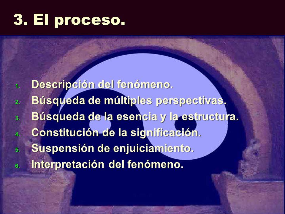 3. El proceso. 1. Descripción del fenómeno. 2. Búsqueda de múltiples perspectivas. 3. Búsqueda de la esencia y la estructura. 4. Constitución de la si
