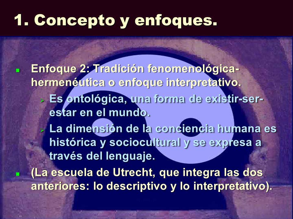 1. Concepto y enfoques. Enfoque 2: Tradición fenomenológica- hermenéutica o enfoque interpretativo. Es ontológica, una forma de existir-ser- estar en