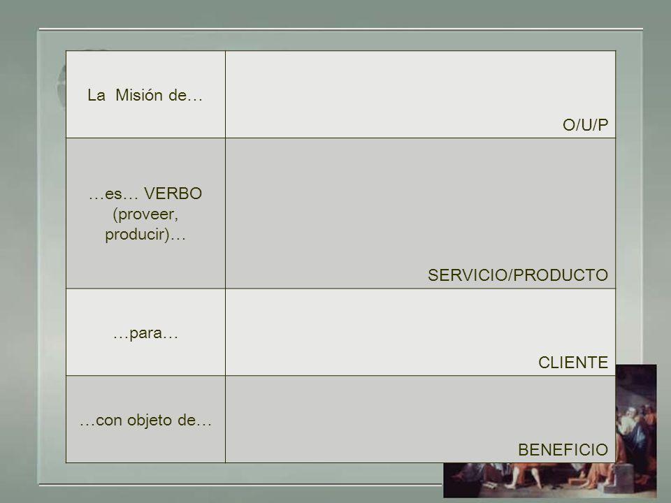 La Misión de… O/U/P …es… VERBO (proveer, producir)… SERVICIO/PRODUCTO …para… CLIENTE …con objeto de… BENEFICIO
