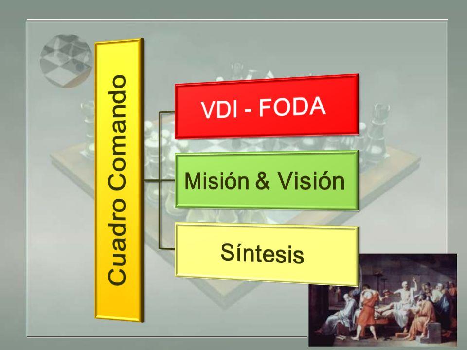 Triadas ¿Qué es la Misión de una organización.Definición.
