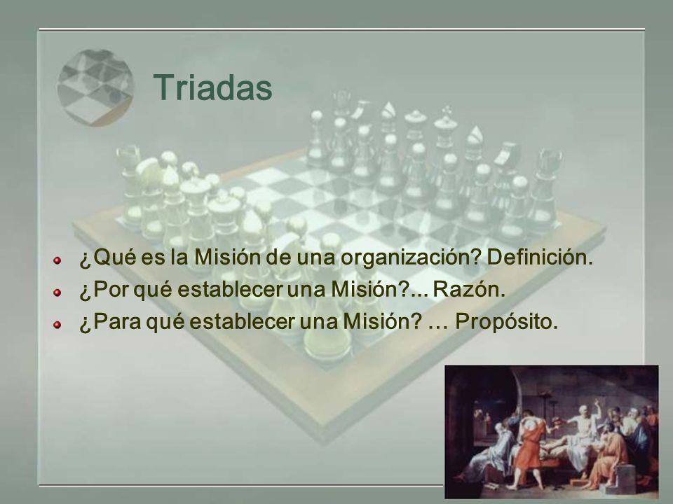 Triadas ¿Qué es la Misión de una organización. Definición.