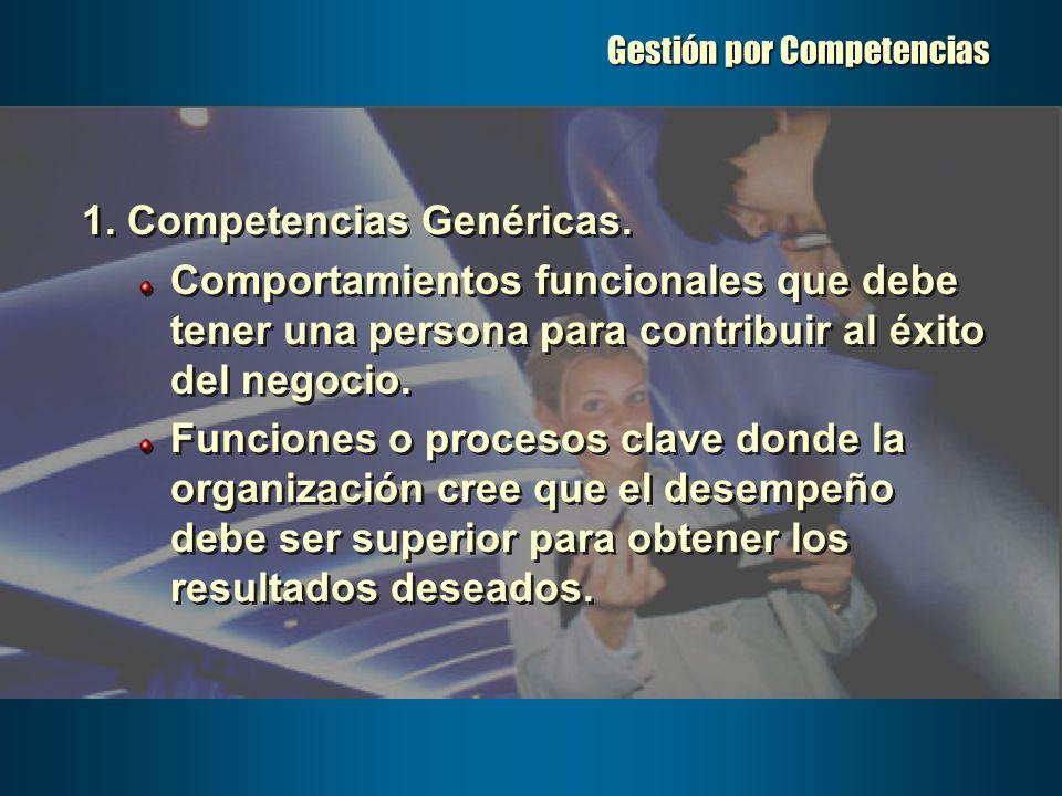 Gestión por Competencias 1. Competencias Genéricas. Comportamientos funcionales que debe tener una persona para contribuir al éxito del negocio. Funci