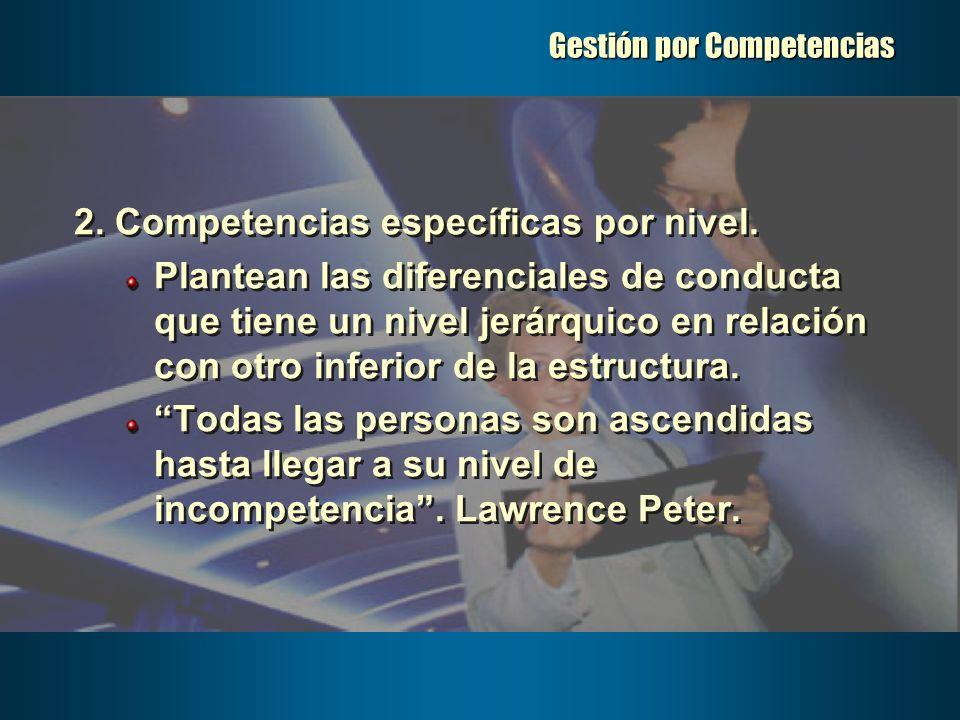 Gestión por Competencias 2. Competencias específicas por nivel. Plantean las diferenciales de conducta que tiene un nivel jerárquico en relación con o