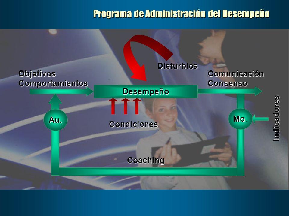 Programa de Administración del Desempeño Desempeño Coaching Mo. Au. ObjetivosComportamientosComunicaciónConsenso Disturbios Condiciones Indicadores