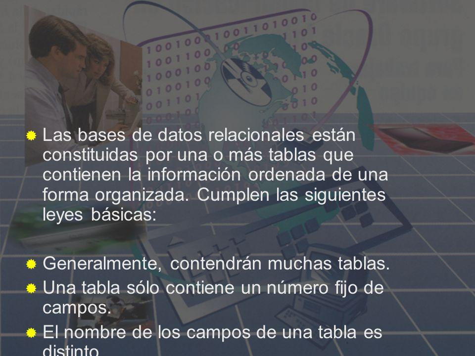 Las bases de datos relacionales están constituidas por una o más tablas que contienen la información ordenada de una forma organizada.