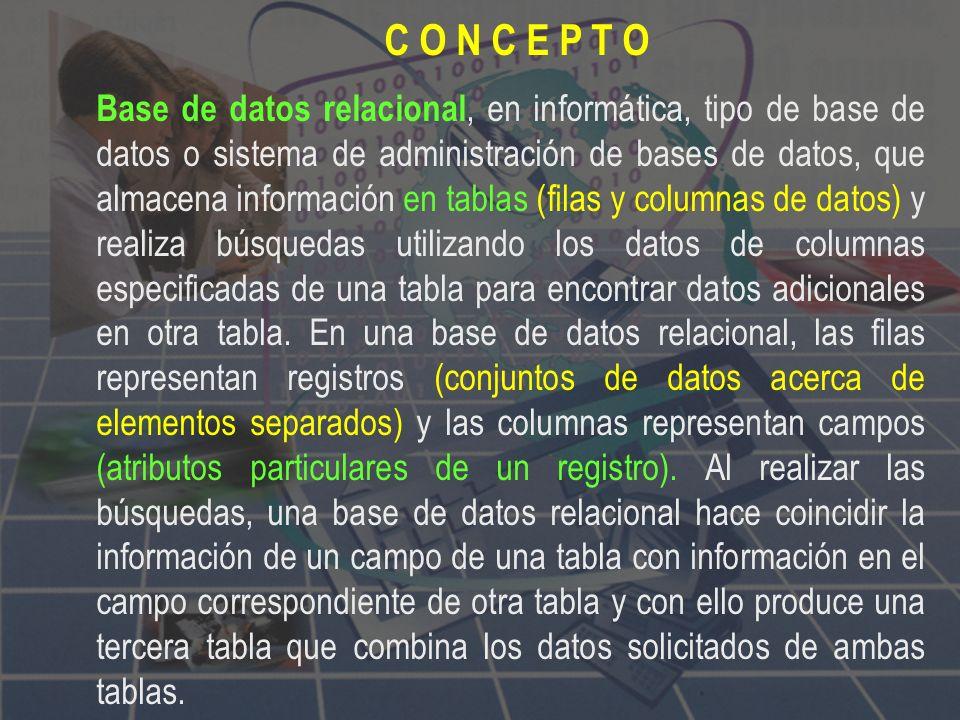 Base de datos relacional, en informática, tipo de base de datos o sistema de administración de bases de datos, que almacena información en tablas (filas y columnas de datos) y realiza búsquedas utilizando los datos de columnas especificadas de una tabla para encontrar datos adicionales en otra tabla.