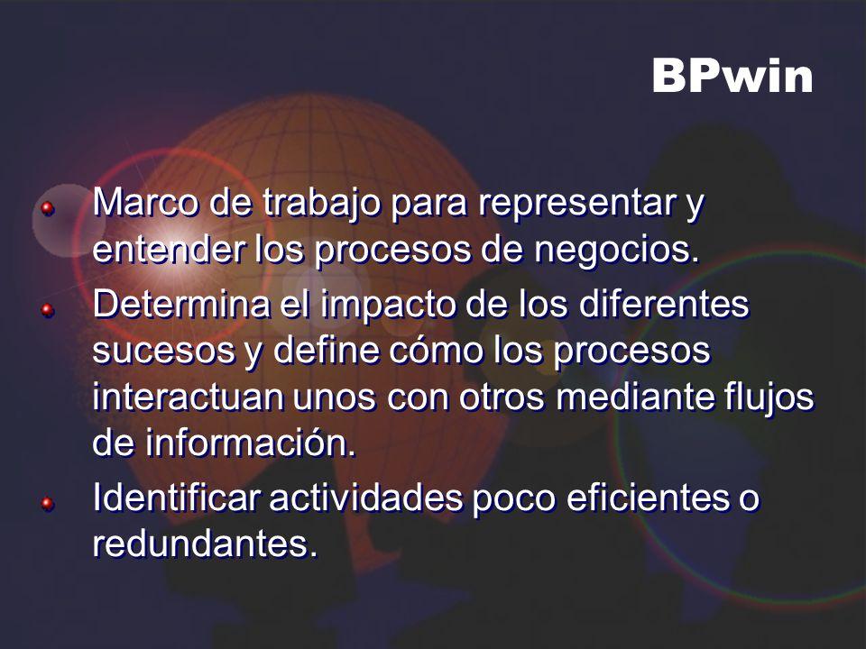BPwin Marco de trabajo para representar y entender los procesos de negocios. Determina el impacto de los diferentes sucesos y define cómo los procesos