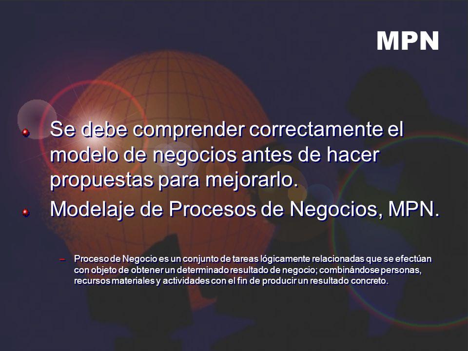 MPN Se debe comprender correctamente el modelo de negocios antes de hacer propuestas para mejorarlo. Modelaje de Procesos de Negocios, MPN. –Proceso d