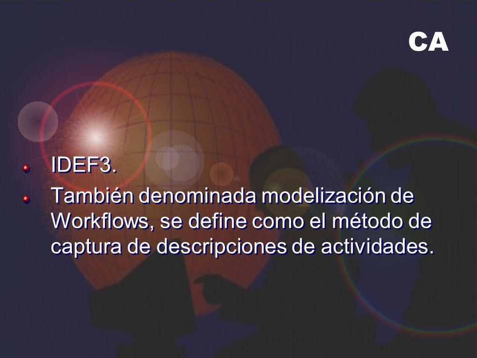 CA IDEF3. También denominada modelización de Workflows, se define como el método de captura de descripciones de actividades. IDEF3. También denominada