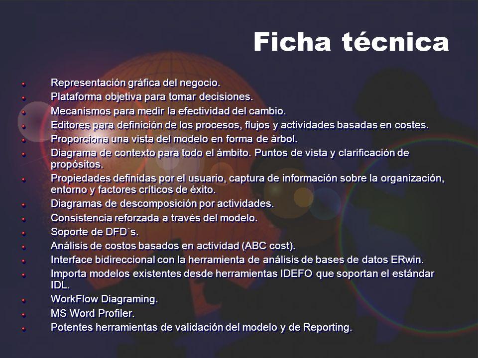 Ficha técnica Representación gráfica del negocio. Plataforma objetiva para tomar decisiones. Mecanismos para medir la efectividad del cambio. Editores