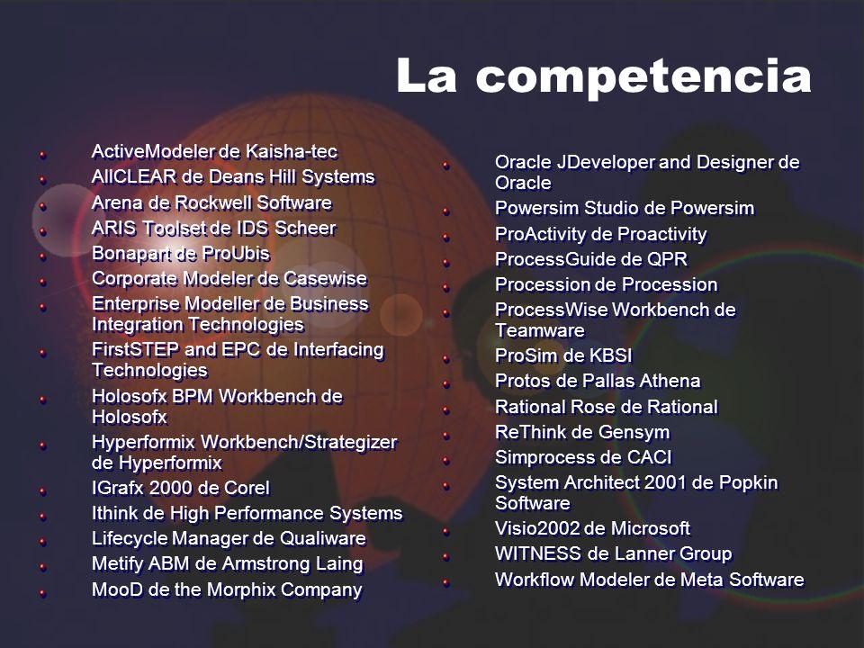 La competencia ActiveModeler de Kaisha-tec AllCLEAR de Deans Hill Systems Arena de Rockwell Software ARIS Toolset de IDS Scheer Bonapart de ProUbis Co