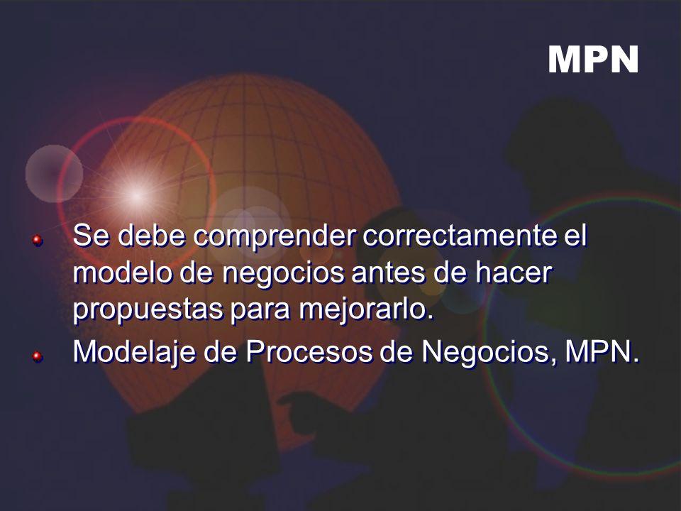 MPN Se debe comprender correctamente el modelo de negocios antes de hacer propuestas para mejorarlo. Modelaje de Procesos de Negocios, MPN. Se debe co