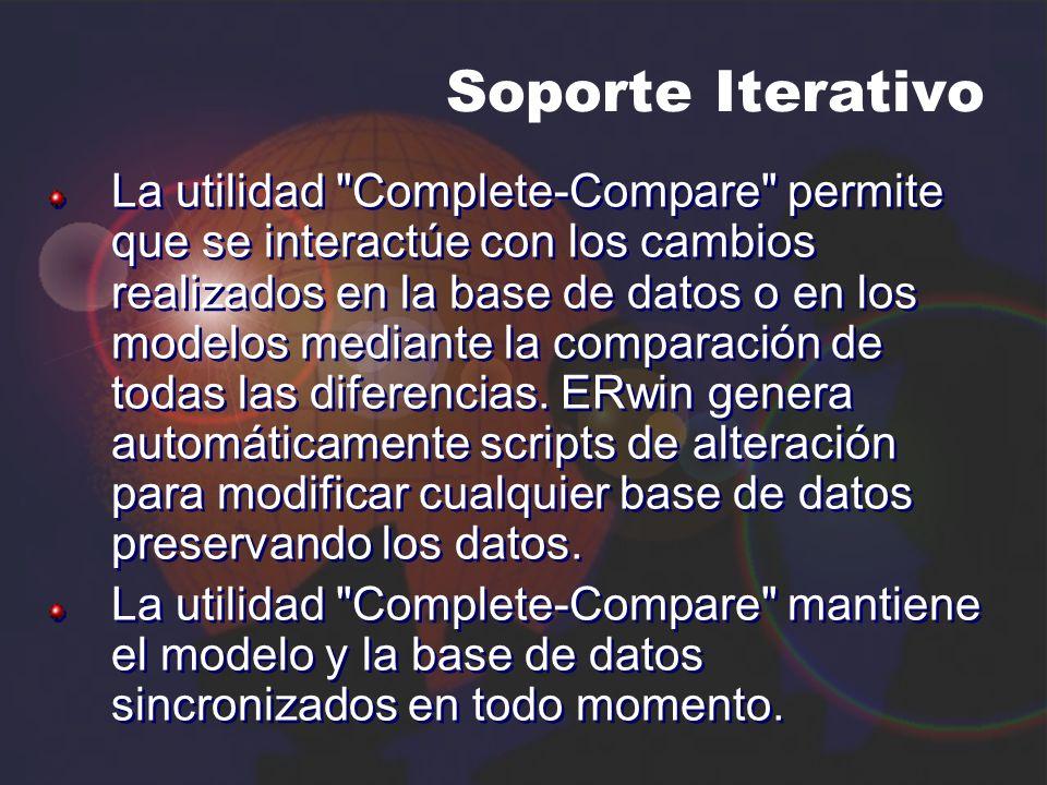 Soporte Iterativo La utilidad