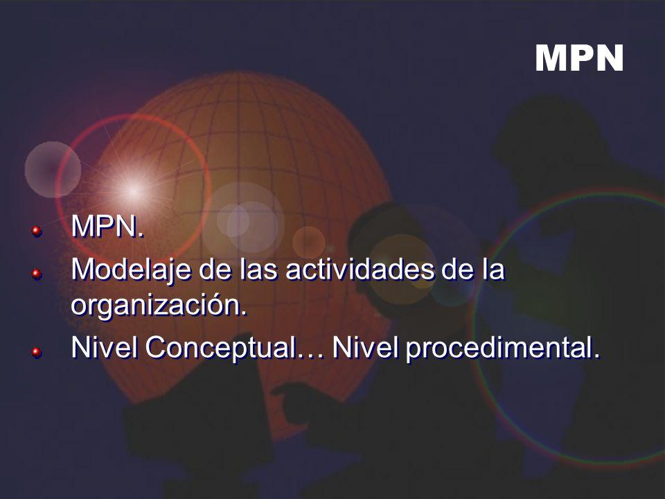 MPN Aspectos del MPN Rediseño de Procesos de Negocios, Monitoreo de la mejora continua, Mapeo de procesos, Simulación de escenarios, Simulación discreta de eventos, Modelado de flujos de procesos, Simulación continua de flujos, Diagrama de Flujos de Datos, Modelaje organizacional, Modelaje jeráquico, Animación de procesos, Costeo basado en actividades, Diagrama del rol de actividades, Diagramas IDEF, Captira de requerimientos de negocios.