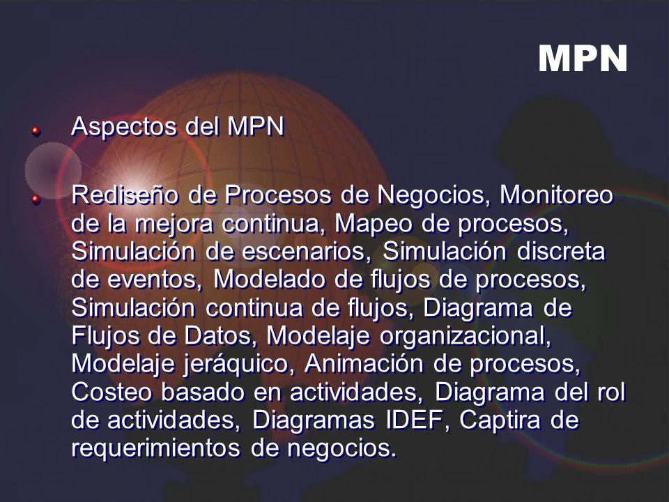 MPN Aspectos del MPN Rediseño de Procesos de Negocios, Monitoreo de la mejora continua, Mapeo de procesos, Simulación de escenarios, Simulación discre