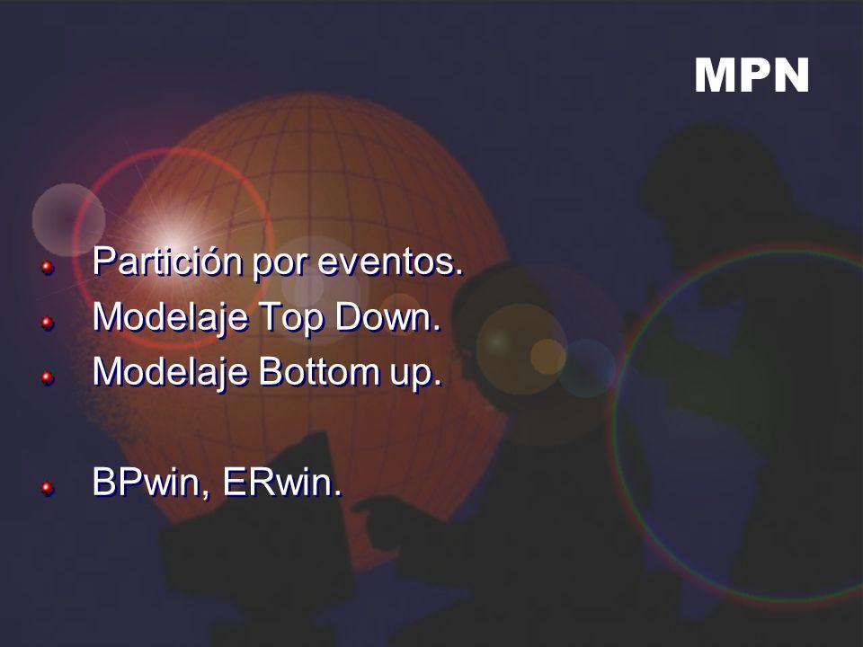 BPwin BPwin integra en una misma herramienta las metodologías IDEFO, DataFlow diagraming e IDEF3, integrando tres perspectivas clave para cubrir las necesidades de modelización BPR y modelización de sistemas de ingeniería.