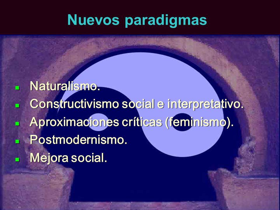 Nuevos paradigmas Naturalismo. Constructivismo social e interpretativo. Aproximaciones críticas (feminismo). Postmodernismo. Mejora social. Naturalism