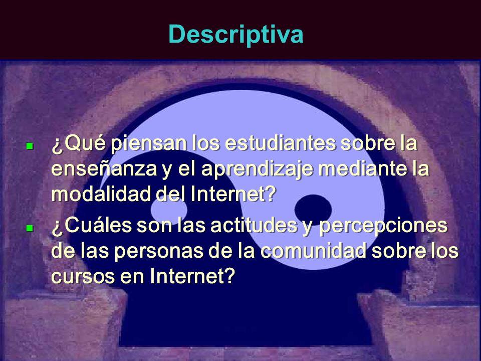 Descriptiva ¿Qué piensan los estudiantes sobre la enseñanza y el aprendizaje mediante la modalidad del Internet? ¿Cuáles son las actitudes y percepcio