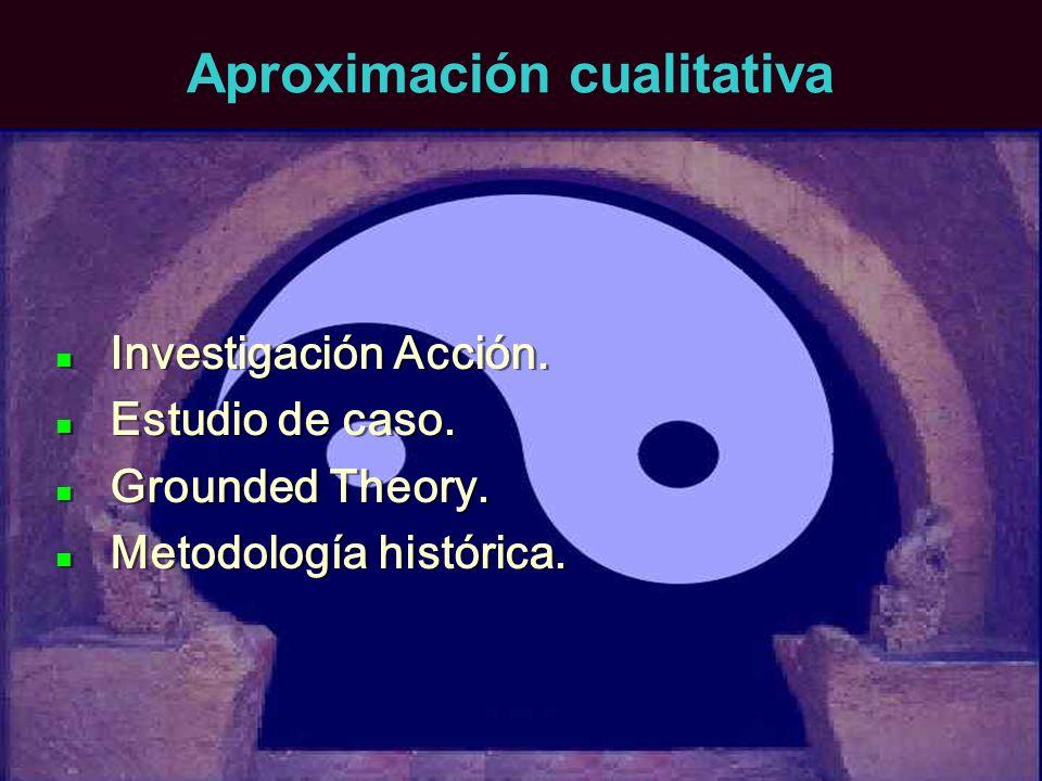 Aproximación cualitativa Investigación Acción. Estudio de caso. Grounded Theory. Metodología histórica. Investigación Acción. Estudio de caso. Grounde