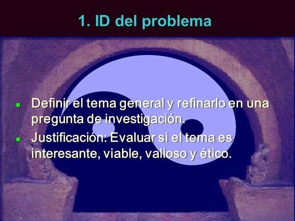 1. ID del problema Definir el tema general y refinarlo en una pregunta de investigación. Justificación: Evaluar si el tema es interesante, viable, val