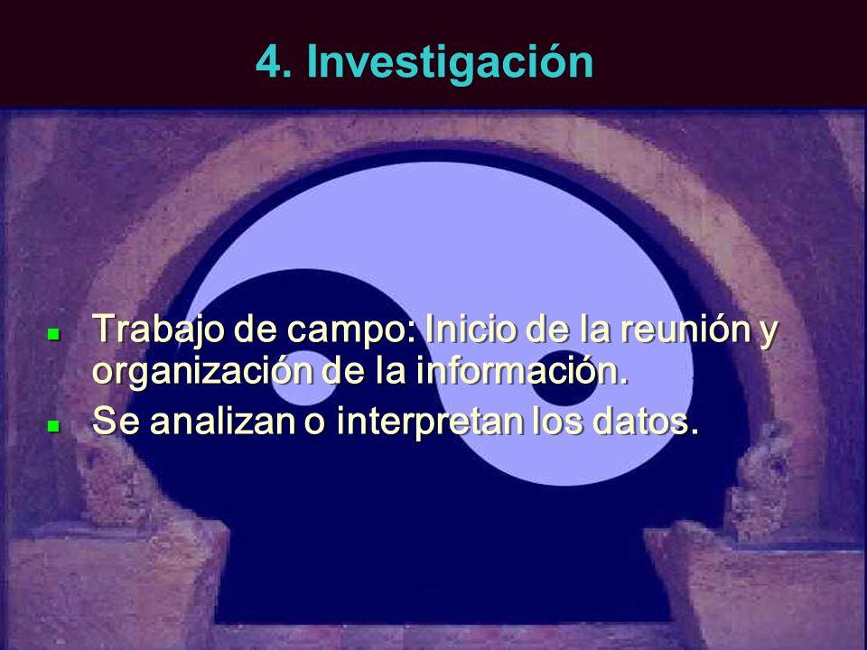 4. Investigación Trabajo de campo: Inicio de la reunión y organización de la información. Se analizan o interpretan los datos. Trabajo de campo: Inici