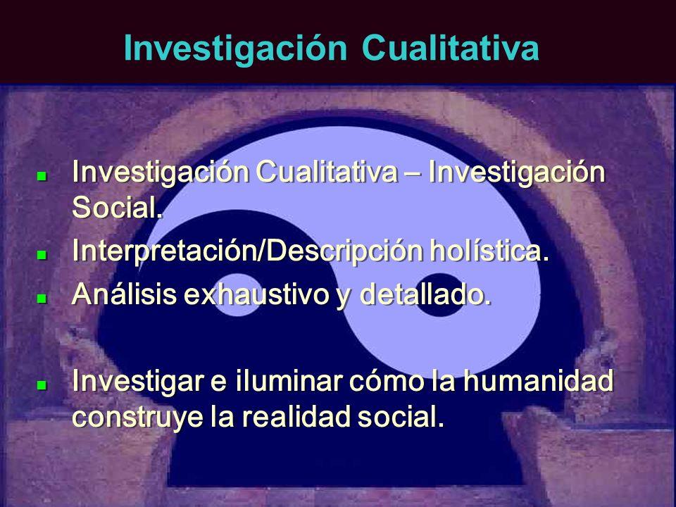 Investigación Cualitativa Investigación Cualitativa – Investigación Social. Interpretación/Descripción holística. Análisis exhaustivo y detallado. Inv