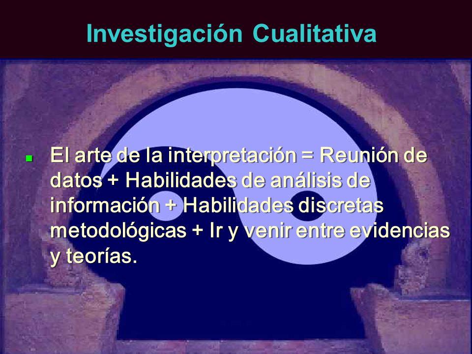 Investigación Cualitativa El arte de la interpretación = Reunión de datos + Habilidades de análisis de información + Habilidades discretas metodológic
