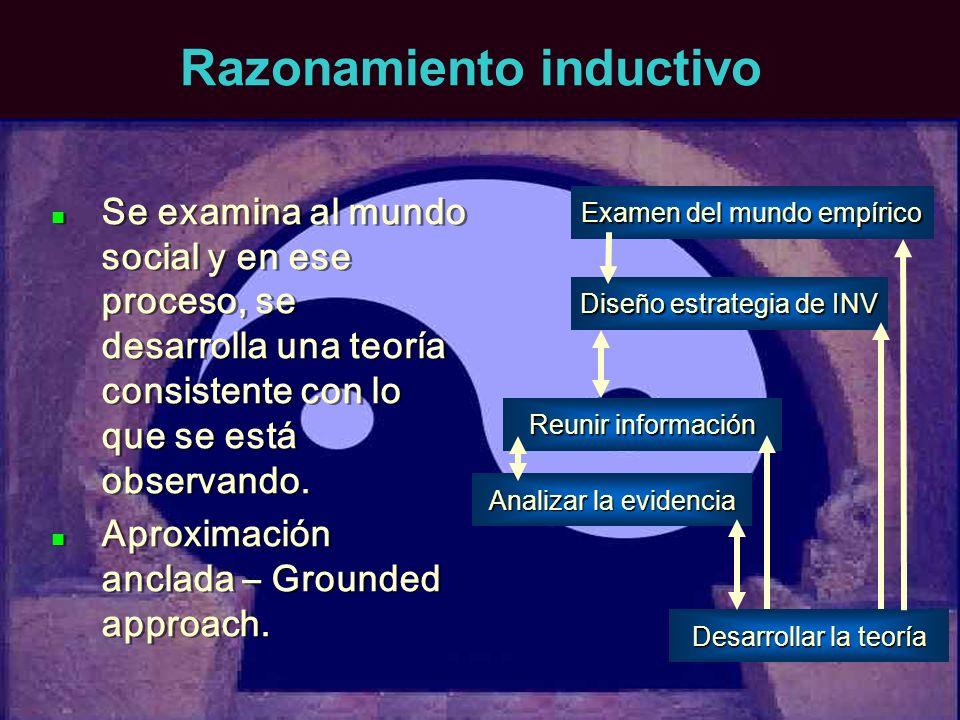 Razonamiento inductivo Se examina al mundo social y en ese proceso, se desarrolla una teoría consistente con lo que se está observando. Aproximación a