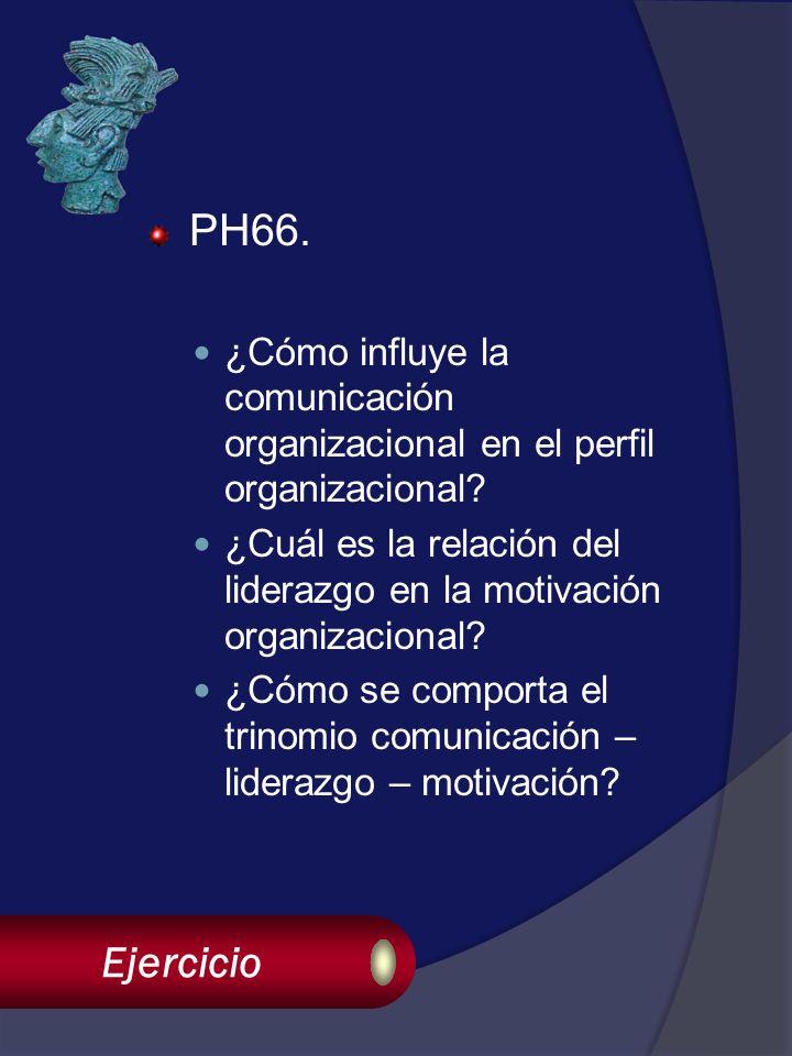 Ejercicio PH66. ¿Cómo influye la comunicación organizacional en el perfil organizacional.
