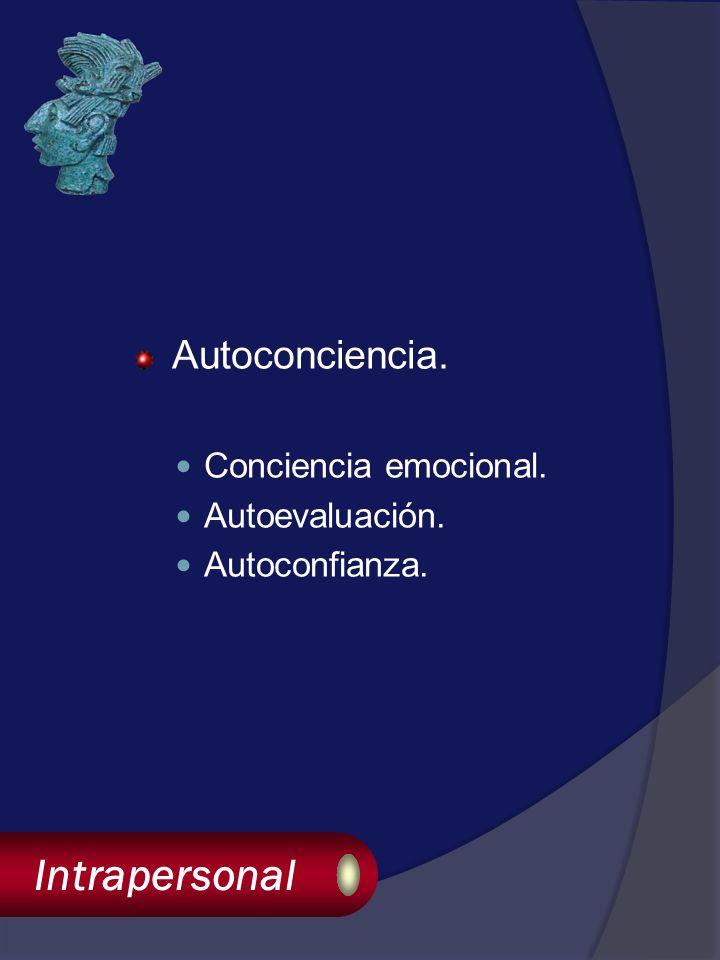 Intrapersonal Autoconciencia. Conciencia emocional. Autoevaluación. Autoconfianza.