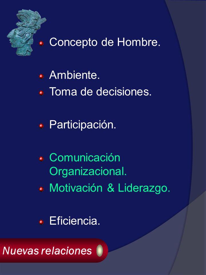 Berlo Establecer medios para mejorar la comunicación organizacional en el ámbito personal (inter – intra).