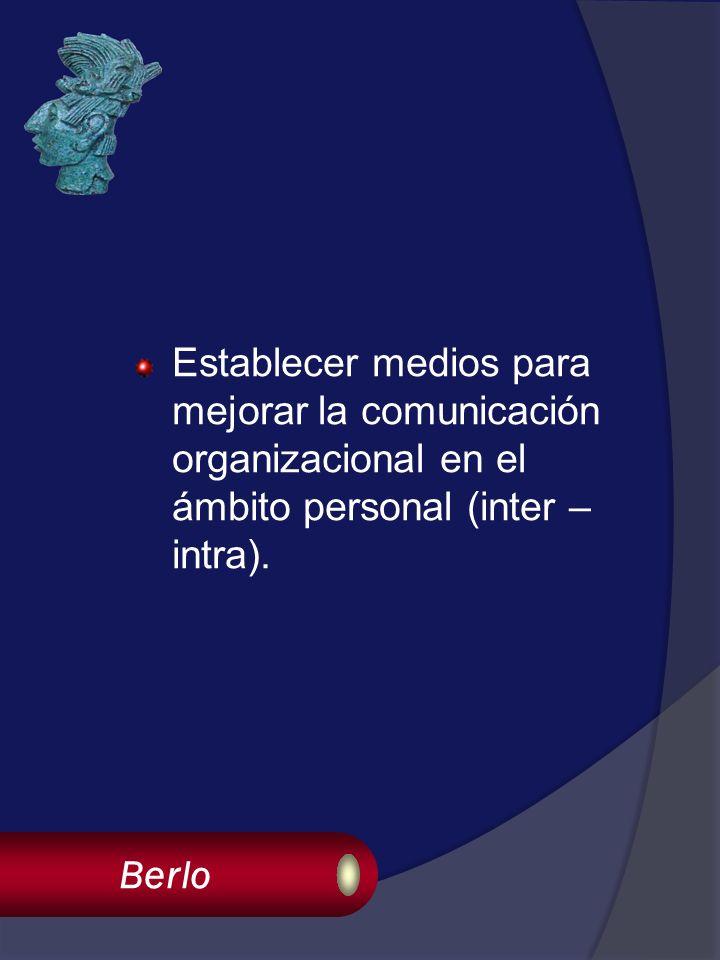 Ejercicio PH66.¿Cómo influye la comunicación organizacional en el perfil organizacional.