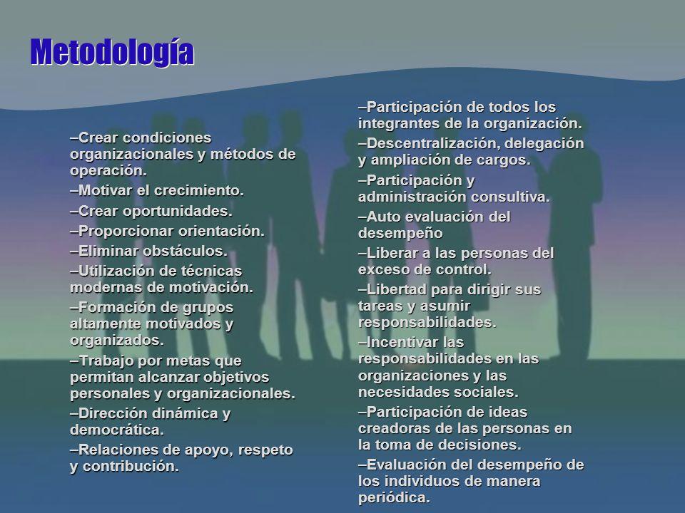 Metodología –Crear condiciones organizacionales y métodos de operación.