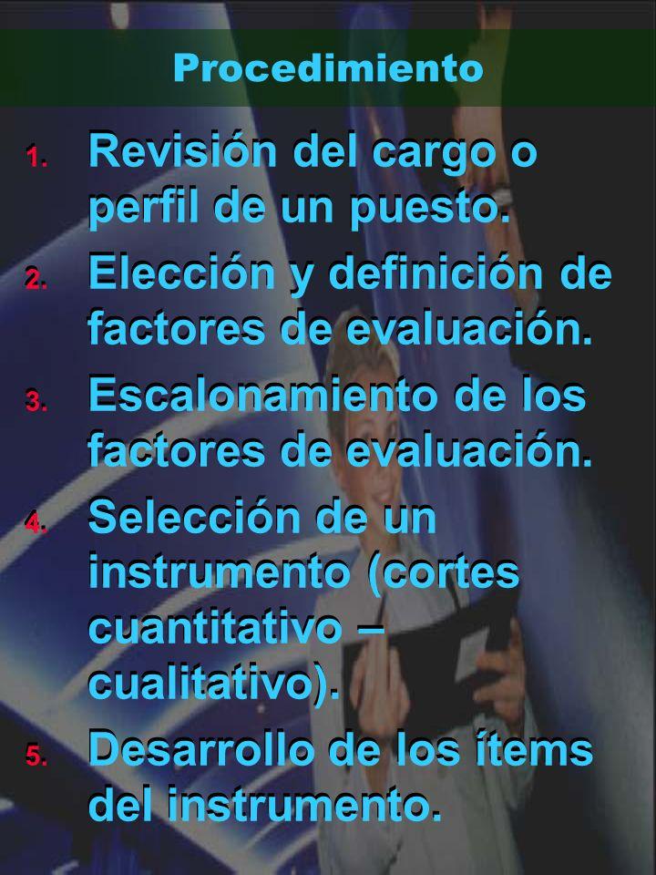 Procedimiento 1. Revisión del cargo o perfil de un puesto. 2. Elección y definición de factores de evaluación. 3. Escalonamiento de los factores de ev