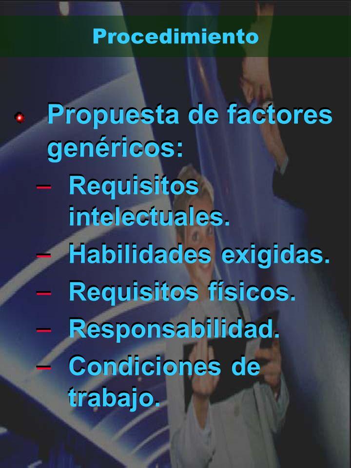 Procedimiento Propuesta de factores genéricos: –Requisitos intelectuales. –Habilidades exigidas. –Requisitos físicos. –Responsabilidad. –Condiciones d