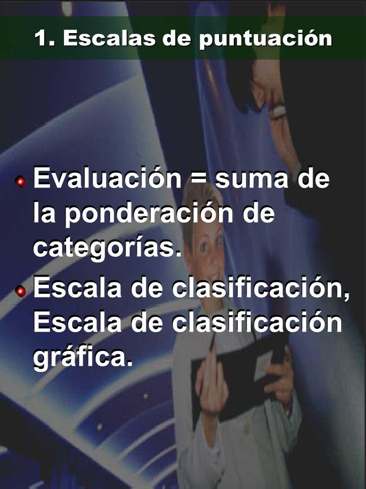 1. Escalas de puntuación Evaluación = suma de la ponderación de categorías. Escala de clasificación, Escala de clasificación gráfica. Evaluación = sum
