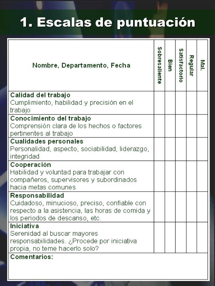 1. Escalas de puntuación