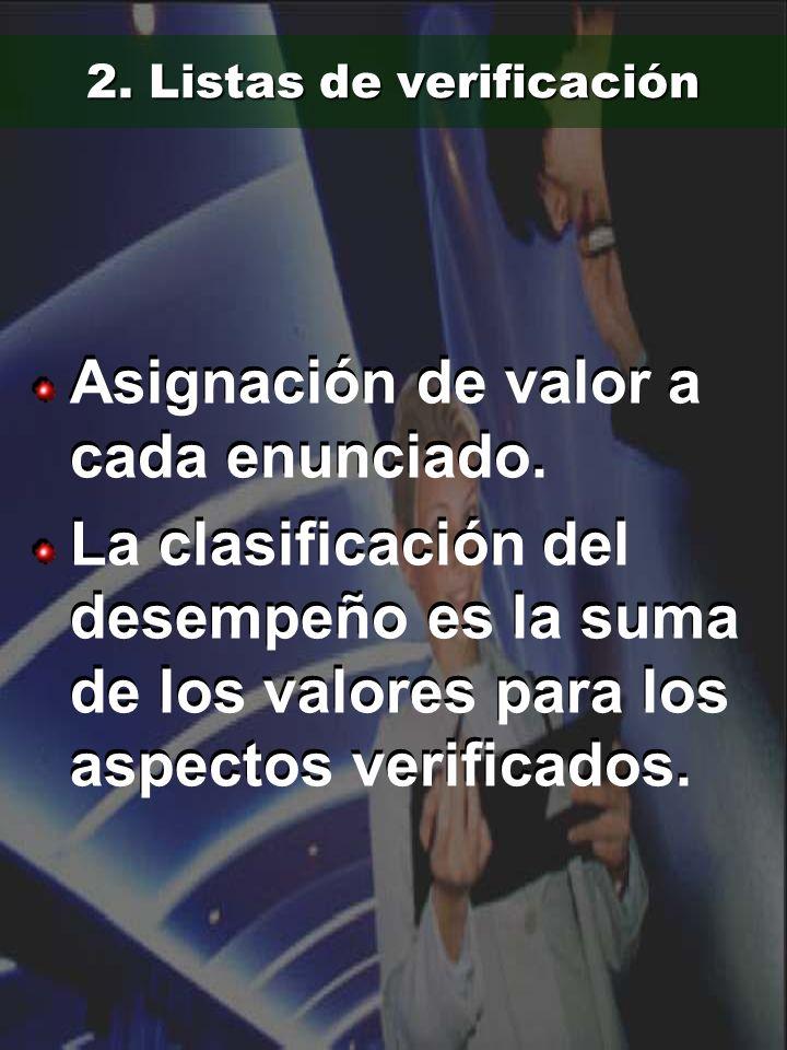 2. Listas de verificación Asignación de valor a cada enunciado. La clasificación del desempeño es la suma de los valores para los aspectos verificados