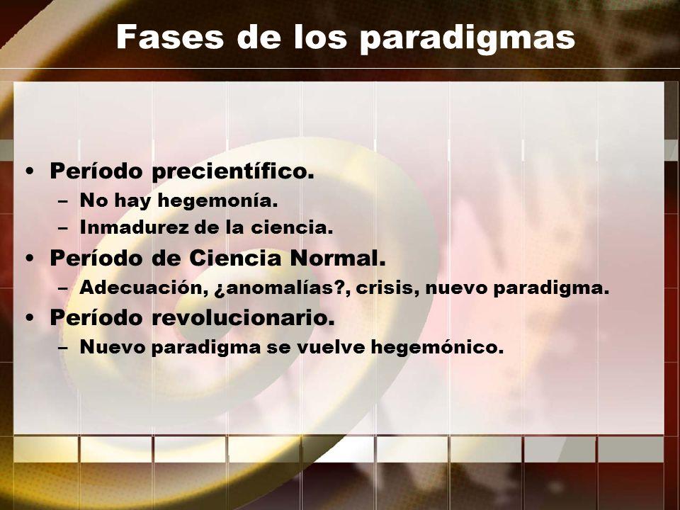 Paradigma & Enigmas Crisis Paradigma Enigma Nuevo paradigma