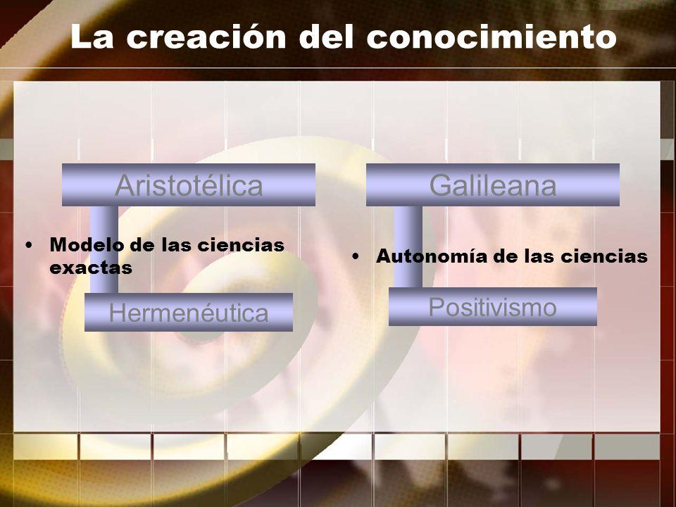 La creación del conocimiento Explicación teleológicaExplicación causal AristotélicaGalileana