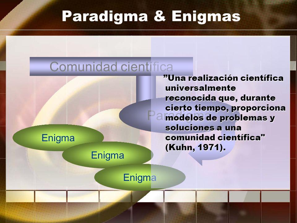 Thomas Samuel Kuhn Cincinnati, EU (22/96). Física/Harvard, UC Berkeley, Princeton, MIT. La estructura de las revoluciones científicas (62, 70, 71). In