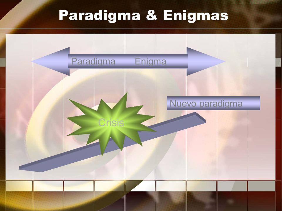 Comunidad científica Paradigma Enigma Paradigma & Enigmas Una realización científica universalmente reconocida que, durante cierto tiempo, proporciona