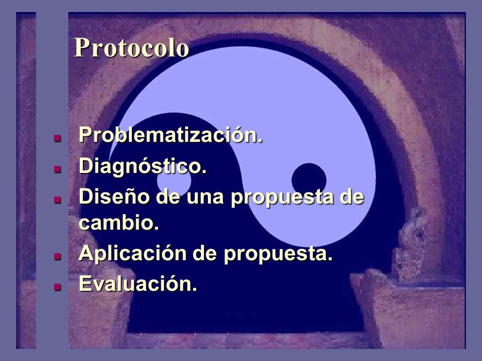 Protocolo El proceso de IA constituye un proceso continuo, una espiral, donde se van dando los momentos de problematización, diagnóstico, diseño de un
