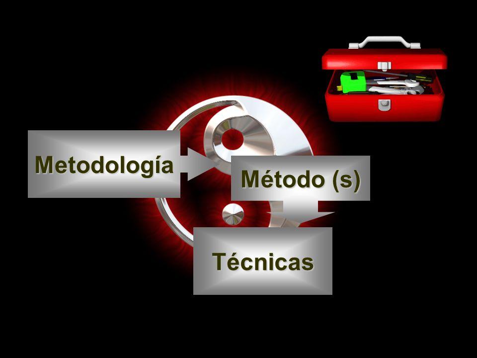 Metodología Método (s) Técnicas