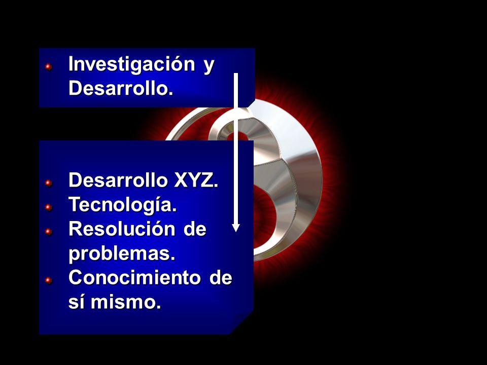 Investigación y Desarrollo. Desarrollo XYZ. Tecnología.