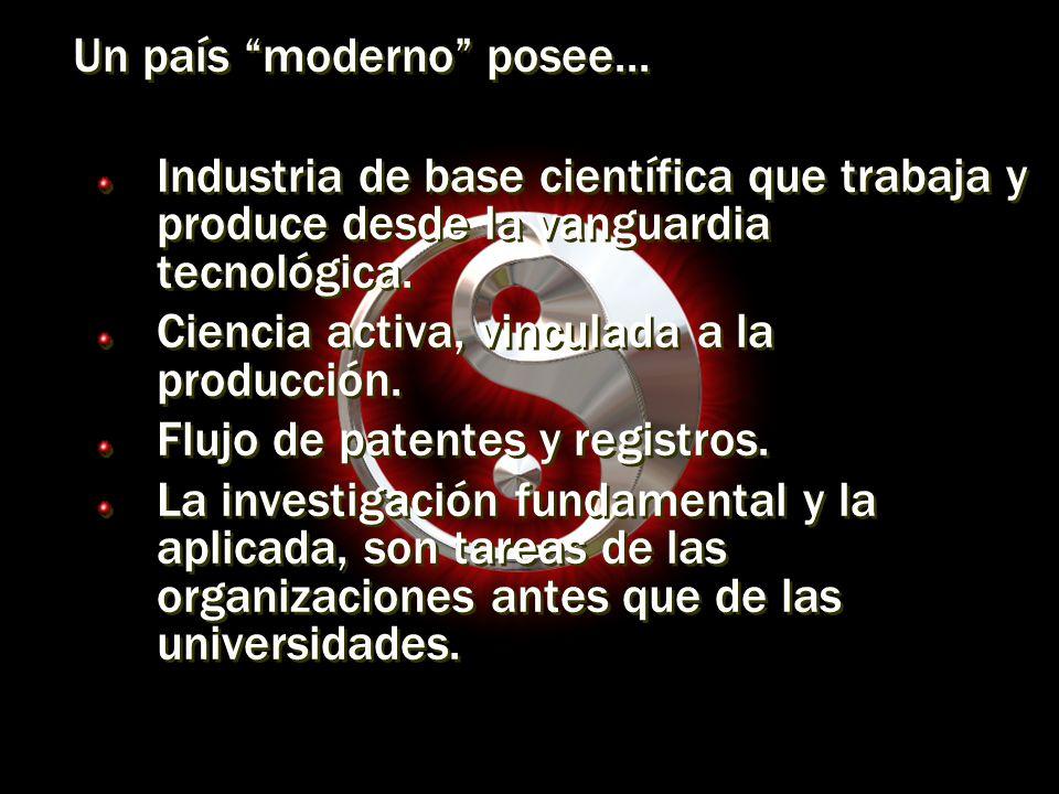 Un país moderno posee...