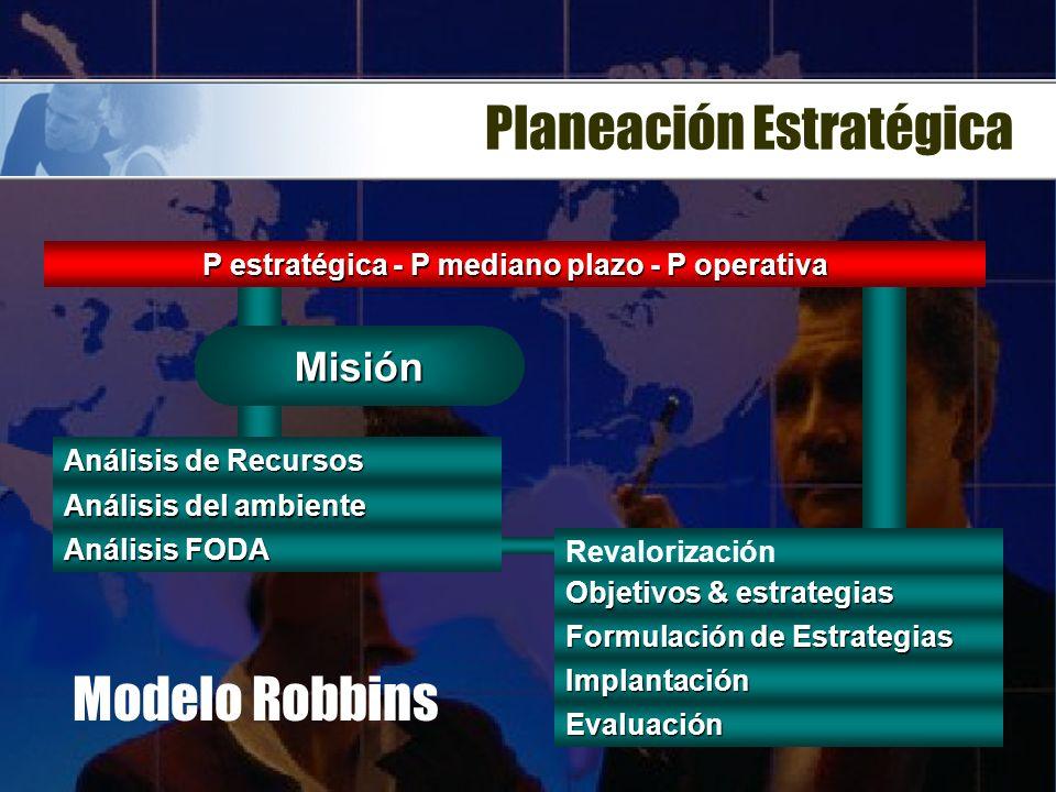 Planeación Estratégica Modelo clásico (Robbins, 00). Modelo de cambio (Kenyon, 99). Modelo para la Administración Pública (Sachse, 03). Modelo clásico
